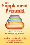 The Supplement Pyramid - How to Build Your Personalized Nutritional Regimen