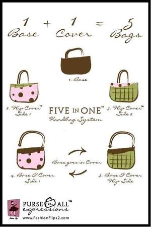 The Five Looks- How It Works