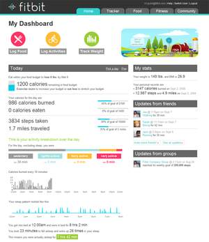 Fitbit tracker's personal progress page